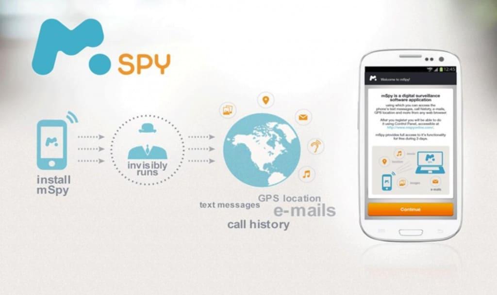 Best Spy Apps